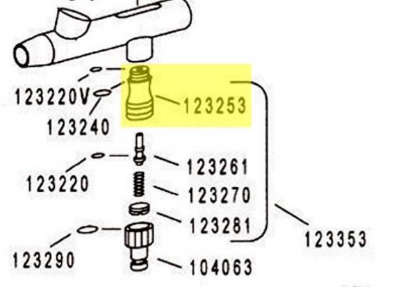 Ventilkörper   H&S-Image