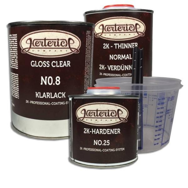 Klarlack Set | Gloss Clear No.8