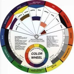 Color Wheel | Farbmischscheibe 13 cm-Image
